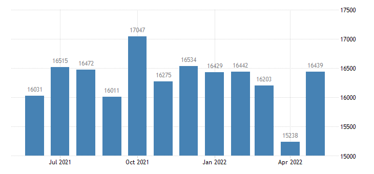 united states civilian labor force in morgan county co thous of persons m nsa fed data