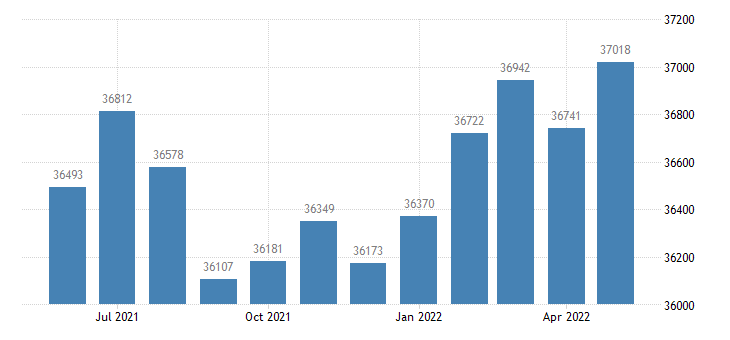 united states civilian labor force in morgan county in thous of persons m nsa fed data