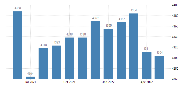 united states civilian labor force in morgan county ky thous of persons m nsa fed data