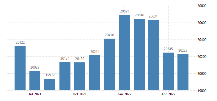 united states civilian labor force in mower county mn thous of persons m nsa fed data