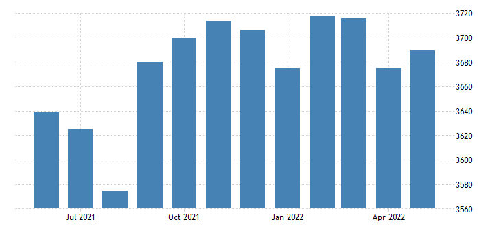 united states civilian labor force in nemaha county ne thous of persons m nsa fed data