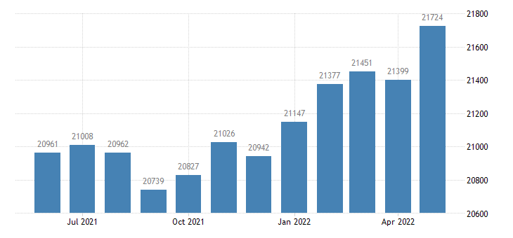 united states civilian labor force in nez perce county id thous of persons m nsa fed data
