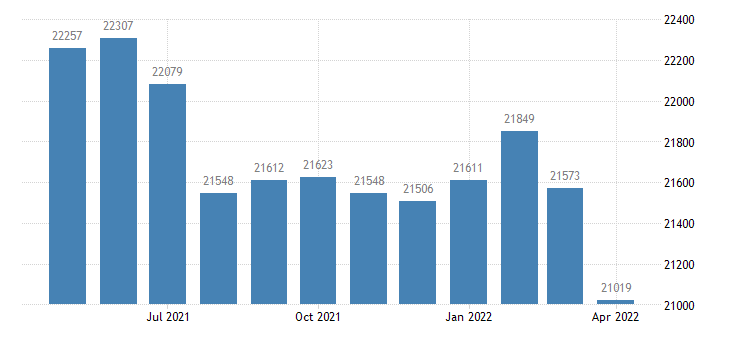 united states civilian labor force in noble county in thous of persons m nsa fed data