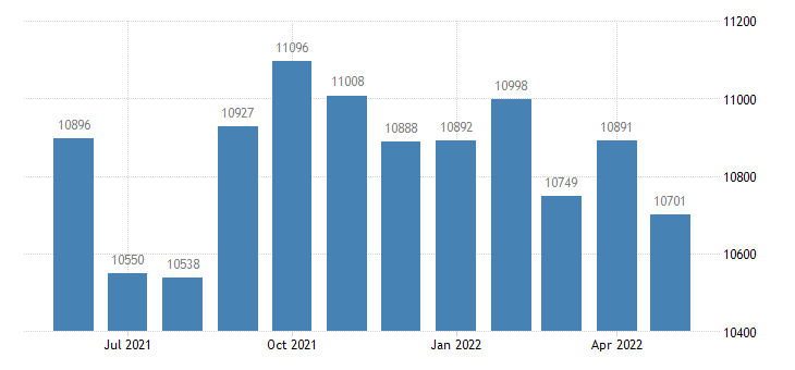 united states civilian labor force in nodaway county mo thous of persons m nsa fed data