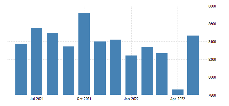 united states civilian labor force in otero county co thous of persons m nsa fed data