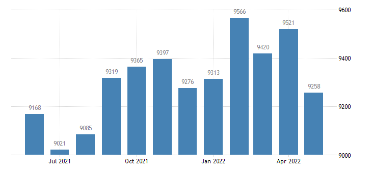 united states civilian labor force in owen county in thous of persons m nsa fed data