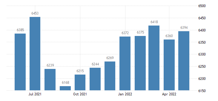 united states civilian labor force in page county ia thous of persons m nsa fed data