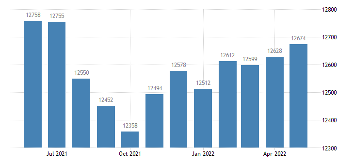 united states civilian labor force in panola county ms thous of persons m nsa fed data