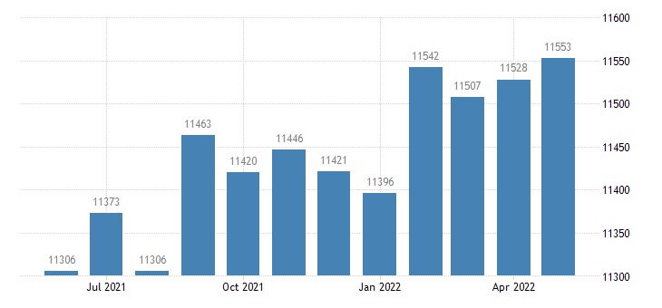united states civilian labor force in park county co thous of persons m nsa fed data