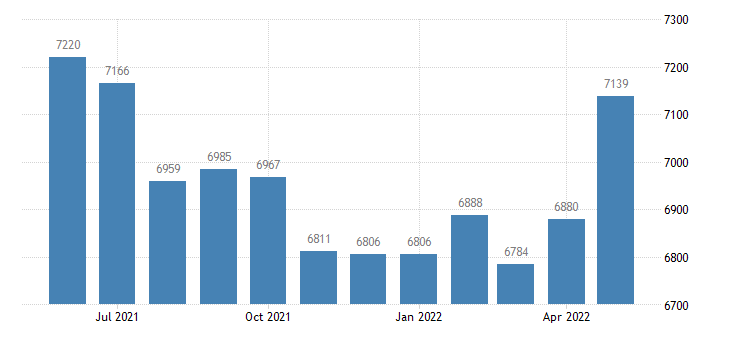 united states civilian labor force in parke county in thous of persons m nsa fed data
