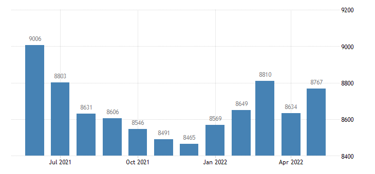 united states civilian labor force in perry county in thous of persons m nsa fed data