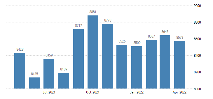 united states civilian labor force in piatt county il thous of persons m nsa fed data