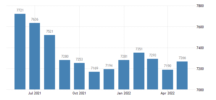 united states civilian labor force in piscataquis county me thous of persons m nsa fed data