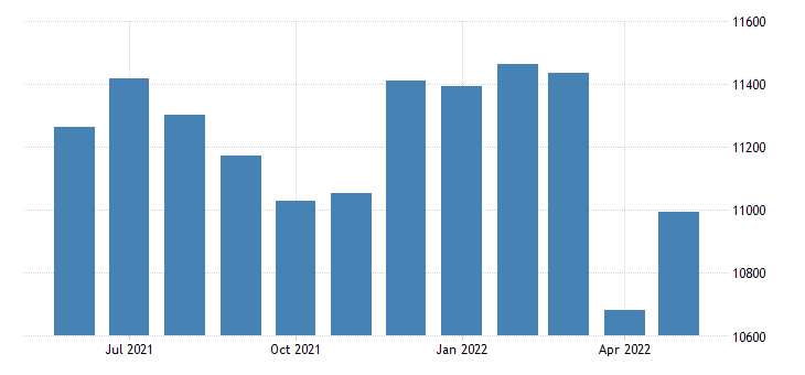 united states civilian labor force in pitkin county co thous of persons m nsa fed data