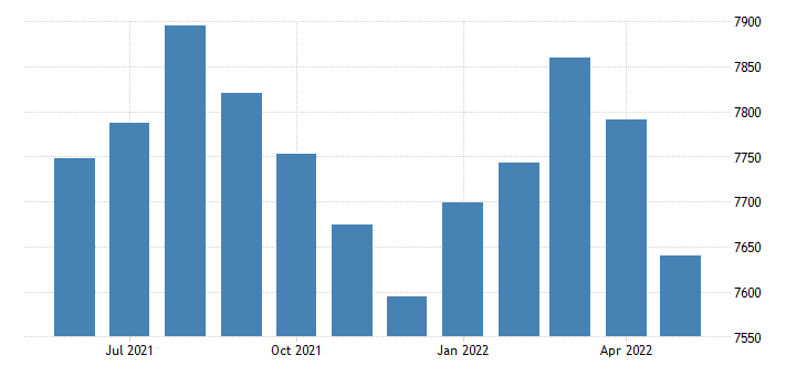 united states civilian labor force in polk county ar thous of persons m nsa fed data