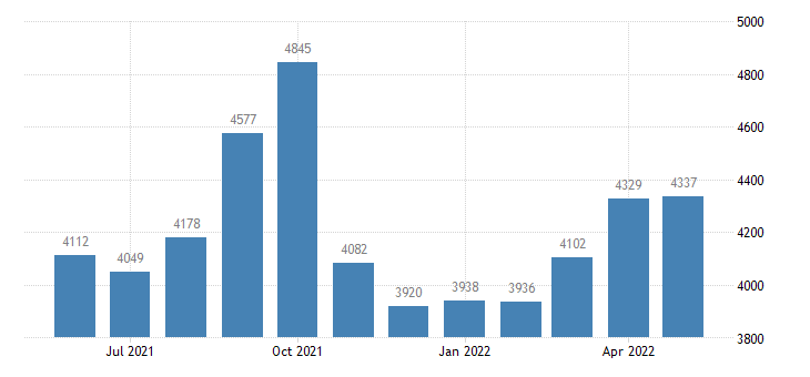 united states civilian labor force in power county id thous of persons m nsa fed data
