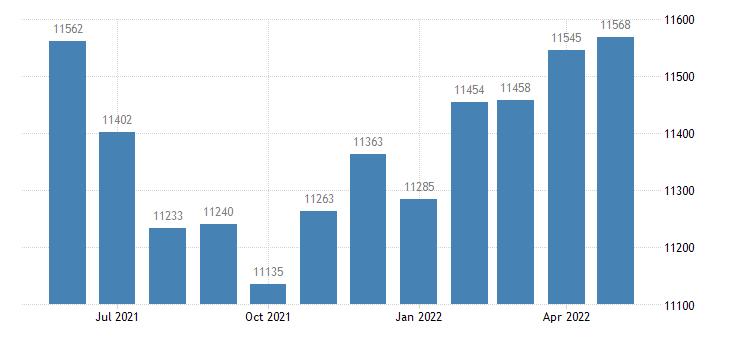 united states civilian labor force in prentiss county ms thous of persons m nsa fed data