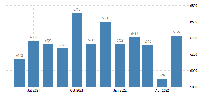 united states civilian labor force in prowers county co thous of persons m nsa fed data