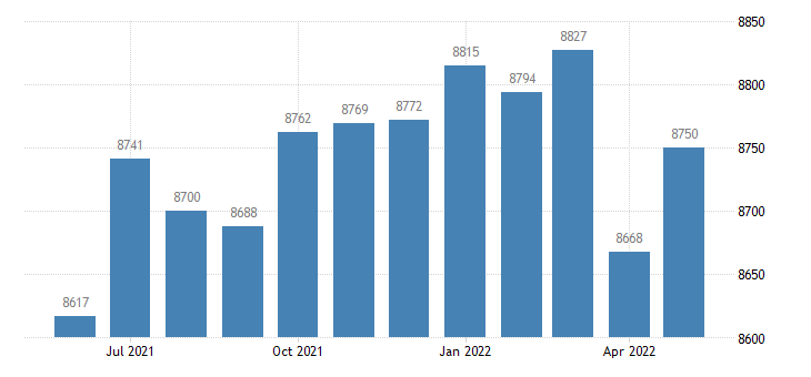 united states civilian labor force in putnam county ga thous of persons m nsa fed data