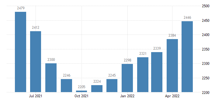 united states civilian labor force in quitman county ms thous of persons m nsa fed data