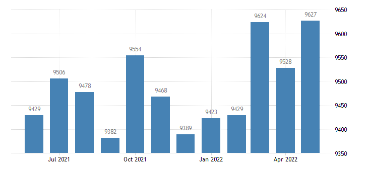 united states civilian labor force in randolph county al thous of persons m nsa fed data