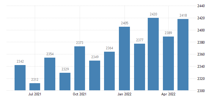 united states civilian labor force in randolph county ga thous of persons m nsa fed data