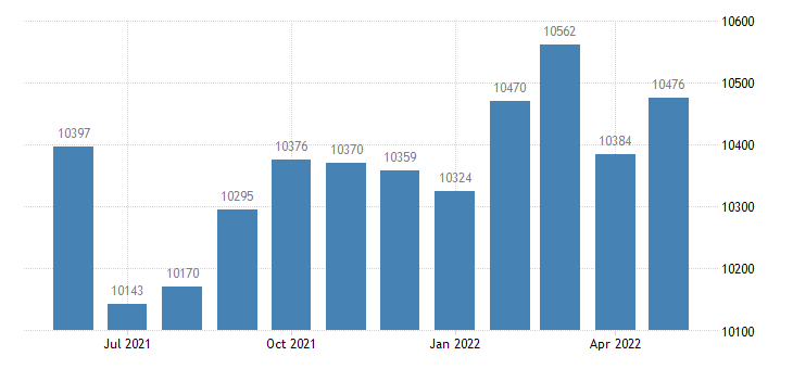 united states civilian labor force in randolph county mo thous of persons m nsa fed data