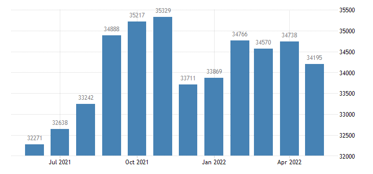 united states civilian labor force in riley county ks thous of persons m nsa fed data