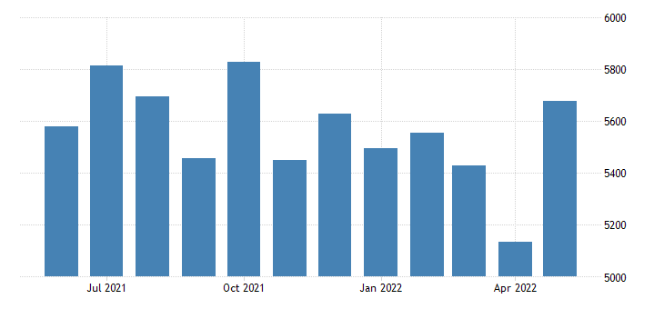 united states civilian labor force in rio grande county co thous of persons m nsa fed data