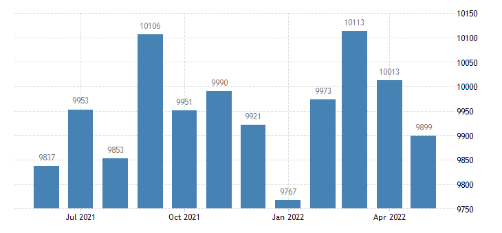 united states civilian labor force in rowan county ky thous of persons m nsa fed data