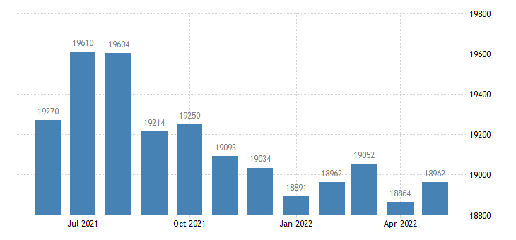 united states civilian labor force in sagadahoc county me thous of persons m nsa fed data