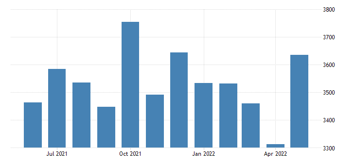 united states civilian labor force in saguache county co thous of persons m nsa fed data