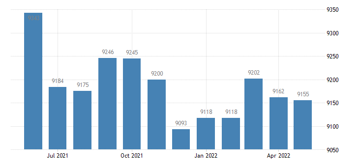 united states civilian labor force in saline county il thous of persons m nsa fed data