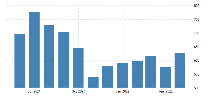 united states civilian labor force in san juan county co thous of persons m nsa fed data