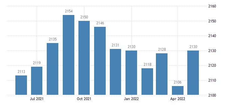 united states civilian labor force in schley county ga thous of persons m nsa fed data
