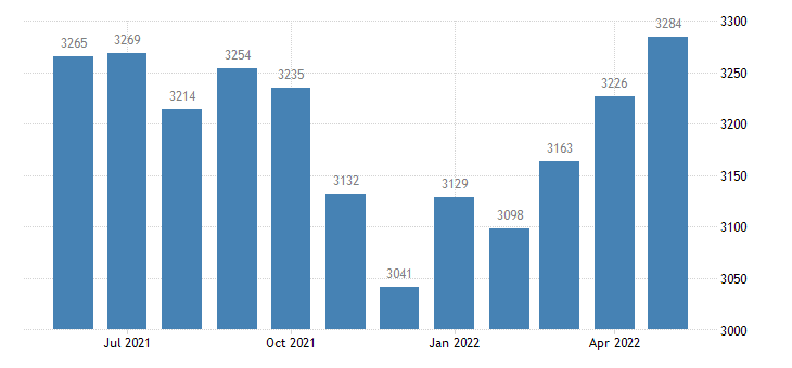 united states civilian labor force in schuyler county il thous of persons m nsa fed data