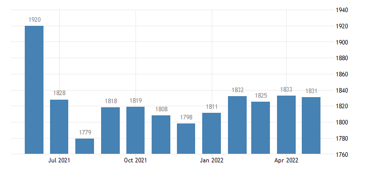 united states civilian labor force in schuyler county mo thous of persons m nsa fed data