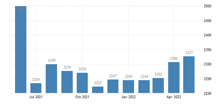 united states civilian labor force in scotland county mo thous of persons m nsa fed data