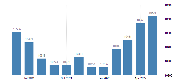 united states civilian labor force in scott county in thous of persons m nsa fed data