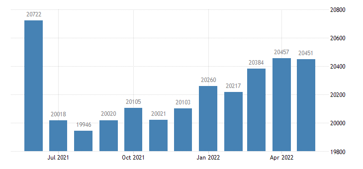 united states civilian labor force in scott county mo thous of persons m nsa fed data