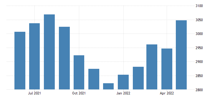 united states civilian labor force in searcy county ar thous of persons m nsa fed data
