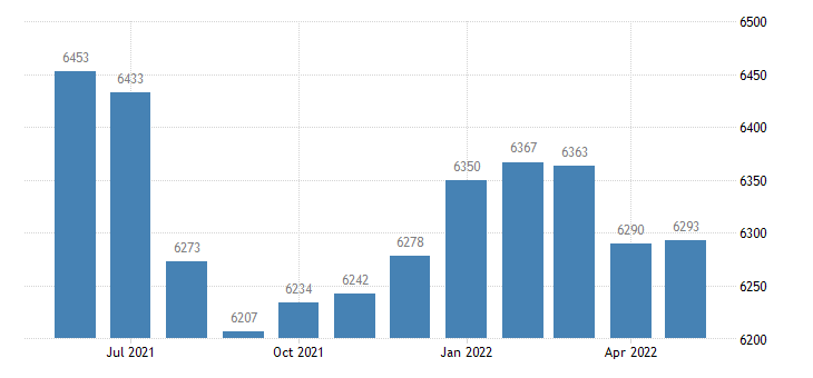 united states civilian labor force in shelby county ia thous of persons m nsa fed data