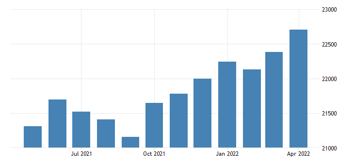 united states civilian labor force in shenandoah county va thous of persons m nsa fed data