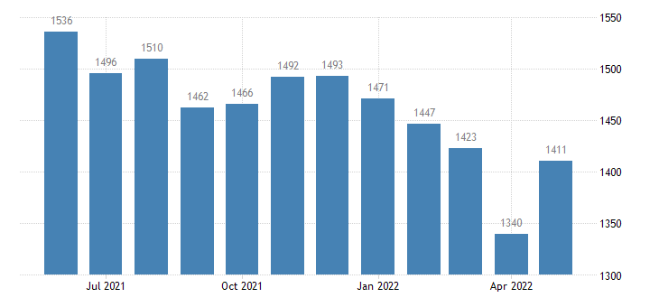 united states civilian labor force in sheridan county ks thous of persons m nsa fed data