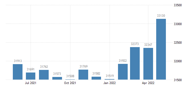 united states civilian labor force in shiawassee county mi thous of persons m nsa fed data
