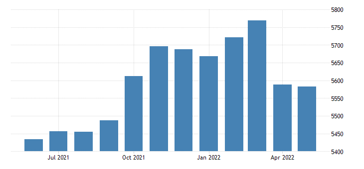 united states civilian labor force in skamania county wa thous of persons m nsa fed data