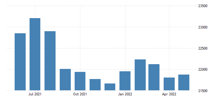 united states civilian labor force in somerset county me thous of persons m nsa fed data