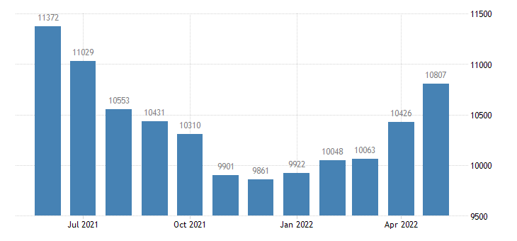 united states civilian labor force in spencer county in thous of persons m nsa fed data