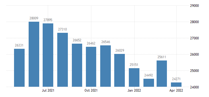 united states civilian labor force in taney county mo thous of persons m nsa fed data
