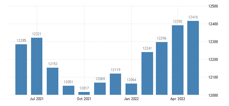 united states civilian labor force in tate county ms thous of persons m nsa fed data